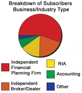 FP-business-industry