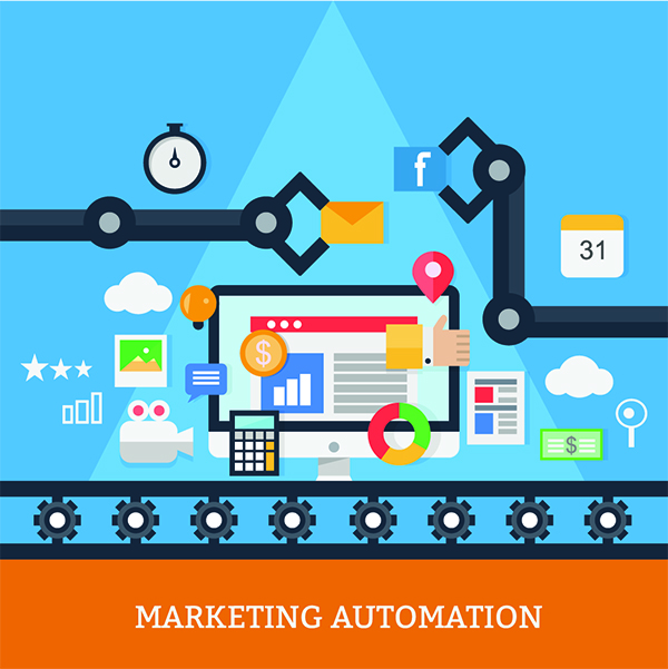 Getting the Most from Marketing Automation