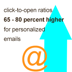 email_personalization