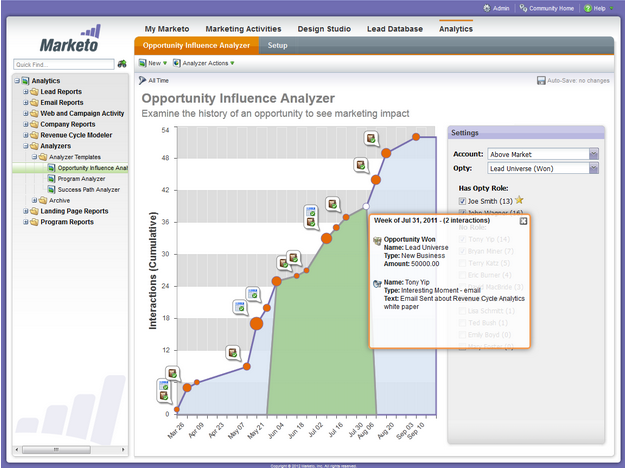 Marketo Opp Influence Analyzer 2