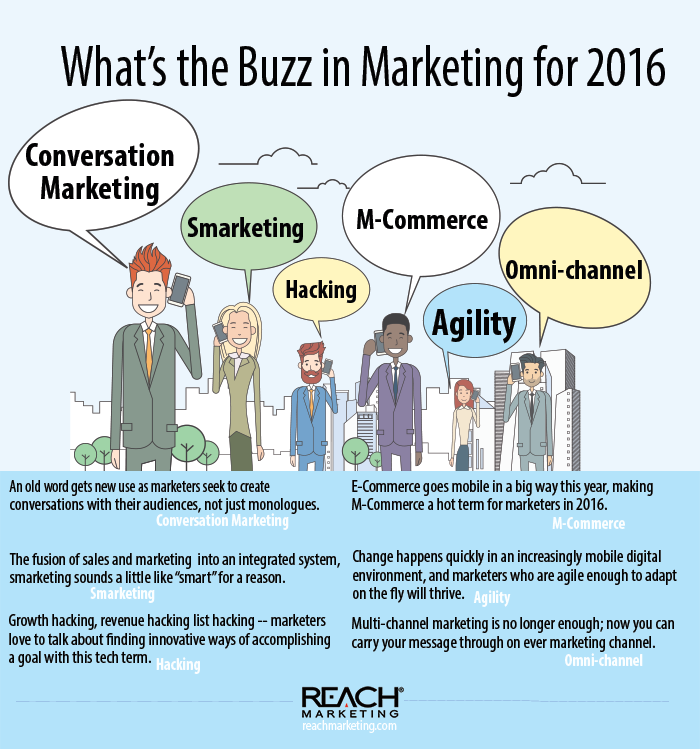 What's the Buzz in Marketing for 2016?