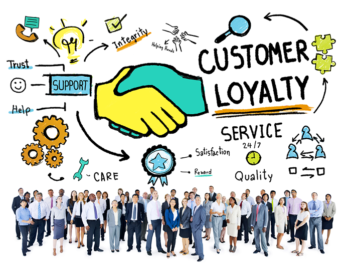MARKETING AI: Being Loyal to Your Customers